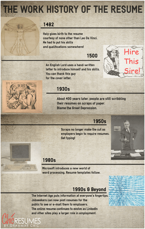 The Work History of the Resume